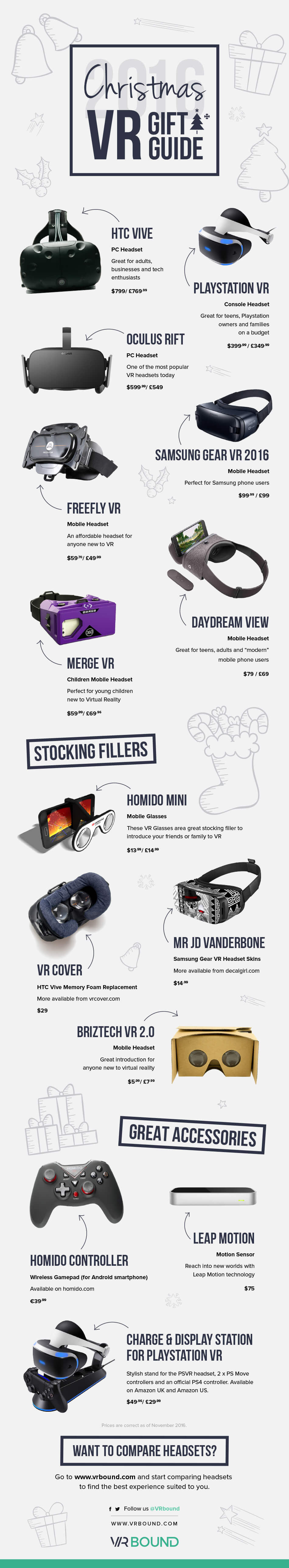 Virtual Reality Gifts 2016